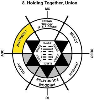 HxQ-09SA-12-18 8-Holding Together-L6