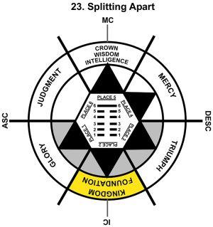 HxQ-09SA-18-24 23-Splitting Apart-L2