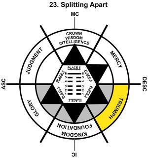 HxQ-09SA-18-24 23-Splitting Apart-L3