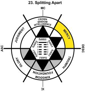 HxQ-09SA-18-24 23-Splitting Apart-L4