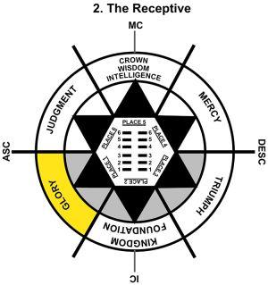 HxQ-09SA-24-30 2-The Receptive-L1