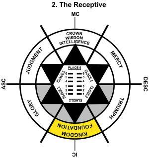 HxQ-09SA-24-30 2-The Receptive-L2