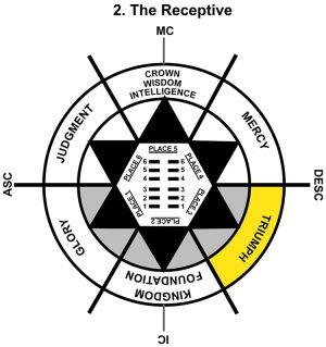 HxQ-09SA-24-30 2-The Receptive-L3