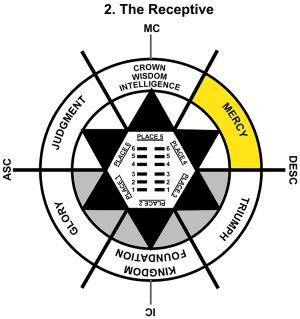 HxQ-09SA-24-30 2-The Receptive-L4