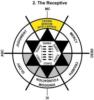 HxQ-09SA-24-30 2-The Receptive-L5