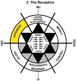 HxQ-09SA-24-30 2-The Receptive-L6
