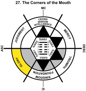HxQ-10CP-06-12 27-Corners Of The Mouth-L1