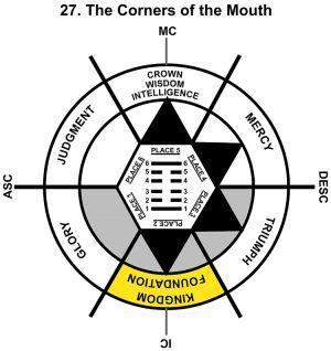 HxQ-10CP-06-12 27-Corners Of The Mouth-L2
