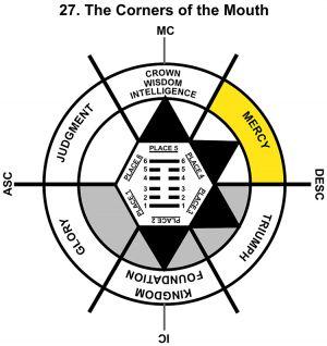 HxQ-10CP-06-12 27-Corners Of The Mouth-L4