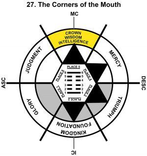HxQ-10CP-06-12 27-Corners Of The Mouth-L5