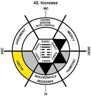 HxQ-10CP-18-24 42-Increase-L1