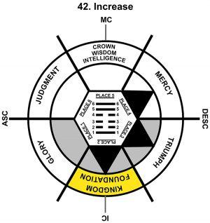 HxQ-10CP-18-24 42-Increase-L2