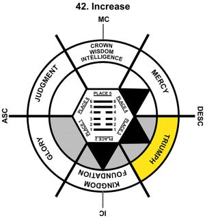 HxQ-10CP-18-24 42-Increase-L3