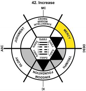 HxQ-10CP-18-24 42-Increase-L4