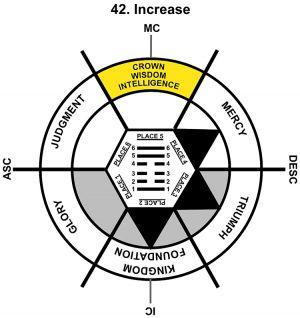 HxQ-10CP-18-24 42-Increase-L5