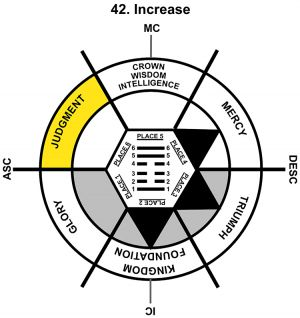 HxQ-10CP-18-24 42-Increase-L6