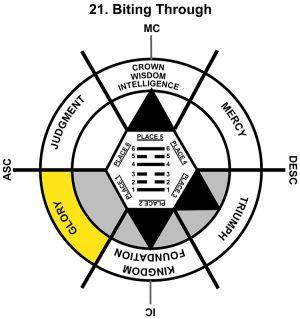 HxQ-11AQ-00-06 21-Biting Through-L1