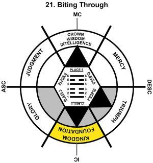 HxQ-11AQ-00-06 21-Biting Through-L2