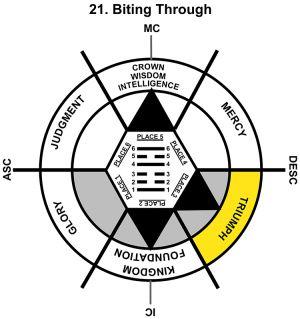 HxQ-11AQ-00-06 21-Biting Through-L3