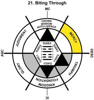 HxQ-11AQ-00-06 21-Biting Through-L4