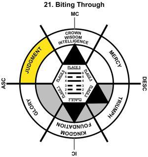 HxQ-11AQ-00-06 21-Biting Through-L6
