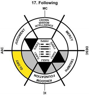 HxQ-11AQ-06-12 17-Following-L1