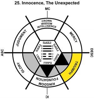HxQ-11AQ-12-15 25-Innocence-L3