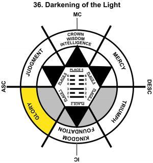 HxQ-11AQ-15-18 36-Darkening Of The Light-L1