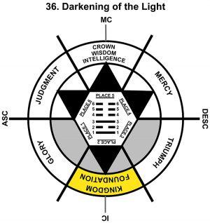 HxQ-11AQ-15-18 36-Darkening Of The Light-L2