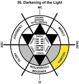HxQ-11AQ-15-18 36-Darkening Of The Light-L3