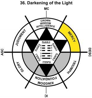 HxQ-11AQ-15-18 36-Darkening Of The Light-L4