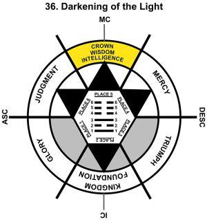 HxQ-11AQ-15-18 36-Darkening Of The Light-L5