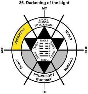 HxQ-11AQ-15-18 36-Darkening Of The Light-L6