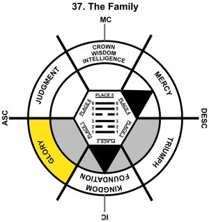 HxQ-12PI-00-06 37-The Family-L1