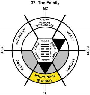 HxQ-12PI-00-06 37-The Family-L2