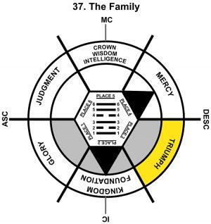 HxQ-12PI-00-06 37-The Family-L3