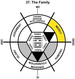 HxQ-12PI-00-06 37-The Family-L4