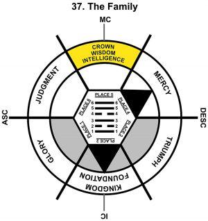 HxQ-12PI-00-06 37-The Family-L5
