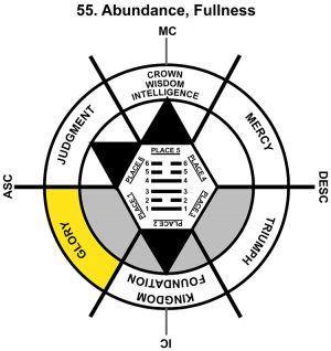 HxQ-12PI-06-12 55-Abundance-L1