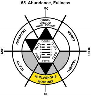 HxQ-12PI-06-12 55-Abundance-L2