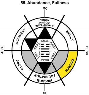 HxQ-12PI-06-12 55-Abundance-L3