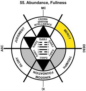 HxQ-12PI-06-12 55-Abundance-L4