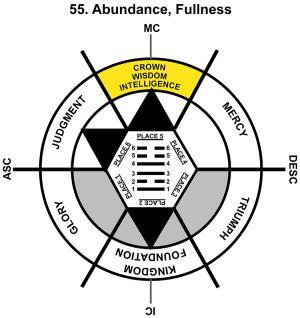 HxQ-12PI-06-12 55-Abundance-L5