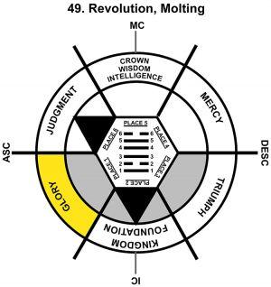 HxQ-12PI-18-24 49-Revolution-L1
