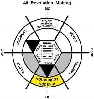 HxQ-12PI-18-24 49-Revolution-L2