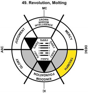 HxQ-12PI-18-24 49-Revolution-L3