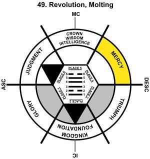 HxQ-12PI-18-24 49-Revolution-L4