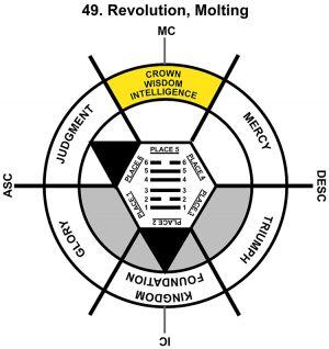 HxQ-12PI-18-24 49-Revolution-L5