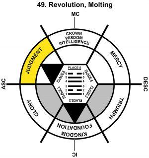 HxQ-12PI-18-24 49-Revolution-L6