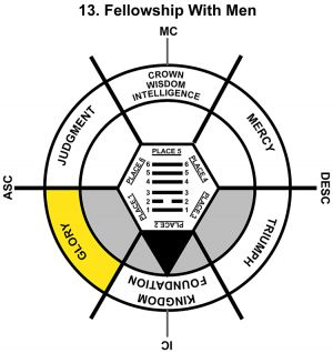 HxQ-12PI-24-30 13-Fellowship With Men-L1